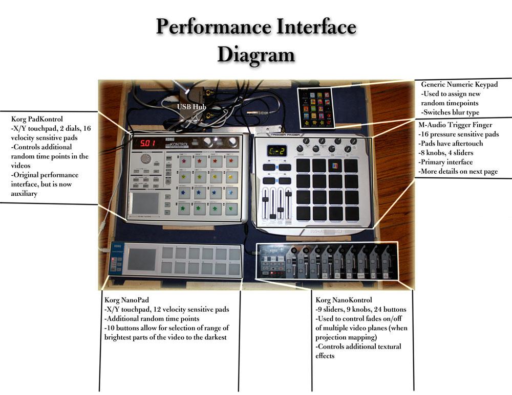 interface-total-diagram